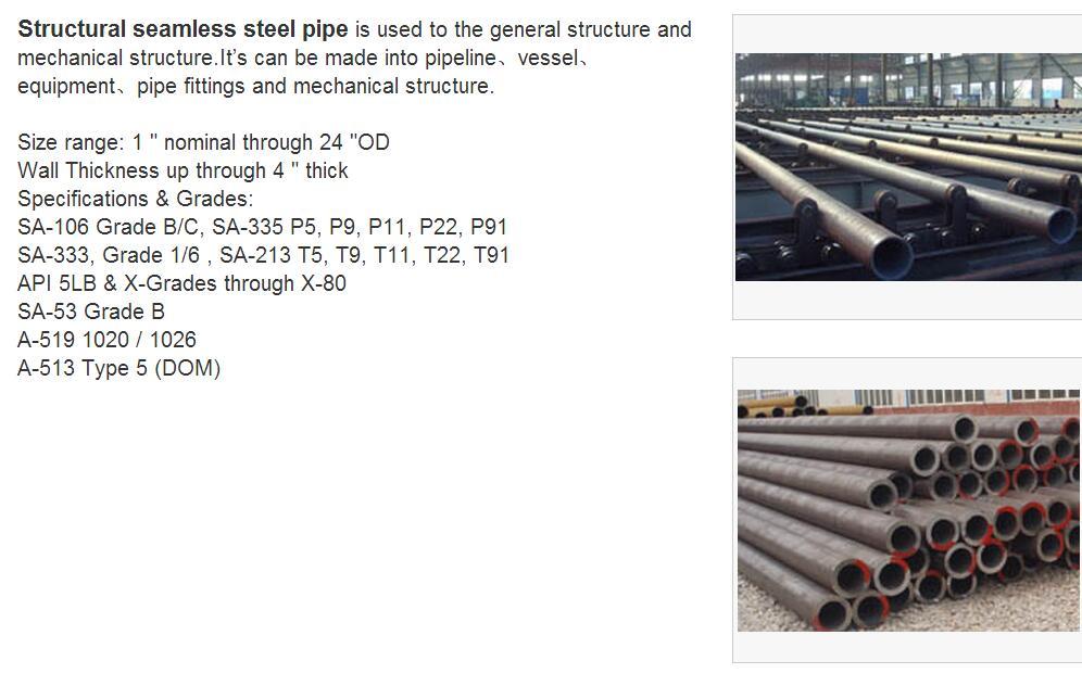Structural steel pipe  sc 1 st  .Mailong.com & www.Mailong.com